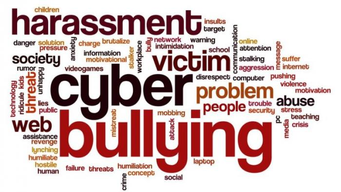 an analysis of the concept of bullying and the agressive behavior in cyber bullying An analysis of bullying one of the most salient factors involved in bullying behavior individual children's beliefs about the normative status of behavior.