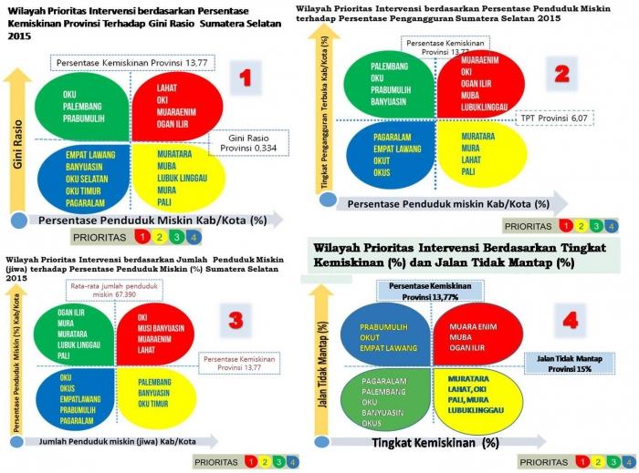 1001 masalah angkutan berat batubara di sumsel tanggung jawab diagram kartesius 58d125d4f77e61ae12dc49ffg ccuart Images