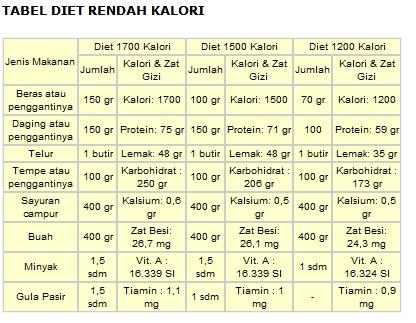 Cek Kalori Jajanan Favorit Orang Indonesia yang Super Nagih