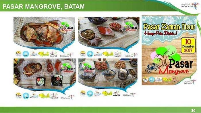 Pasar Mangrove di Batam yang instagrammable. (Sumber: Presentasi Menpar)
