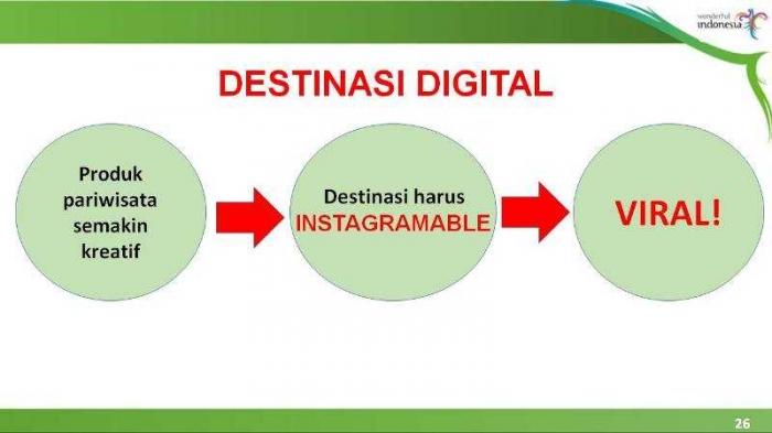 Fokus menjadikan destinasi digital yang instagrammable dan targetkan viral. (Sumber: Presentasi Menpar)