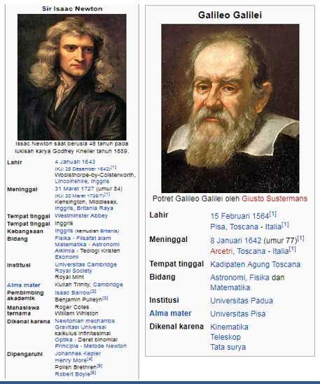 Sir Isaac Newton dan Galileo Galilei (Wikipedia)