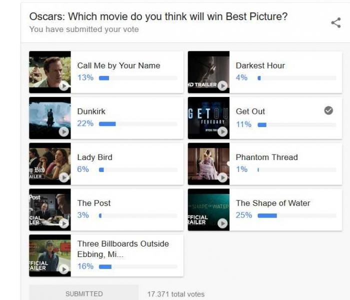 Genre Film Horor Kini Kembali Masuk Nominasi Oscar Oleh