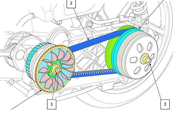(Ilustrasi v-belt: www.mpm-motor.co.id)