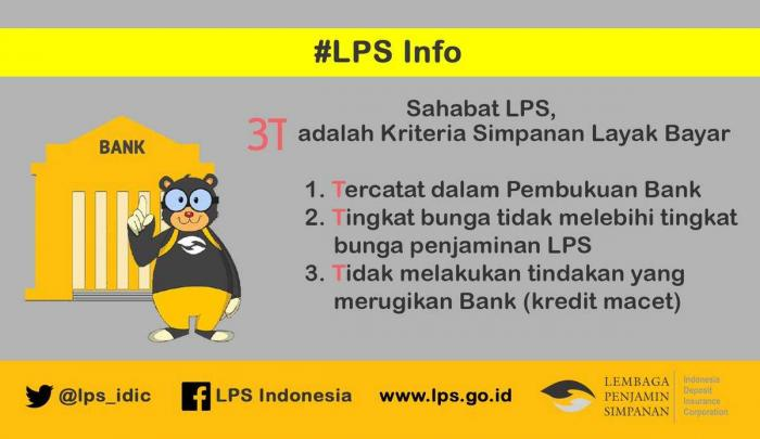 www.lps.go.id