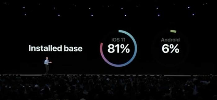 Katanya sih 'pukulan telak' buat Android, ini fitur iOS 12 yang sudah diumumkan