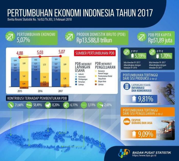 sumber : geotimes.co.id