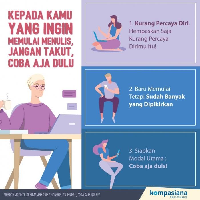 infografis: kompasiana