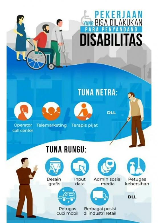 Infografis: rappler.idntimes.com
