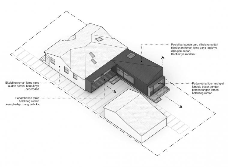cara merenovasi rumah sendiri dengan harga murah di BekasiBogor