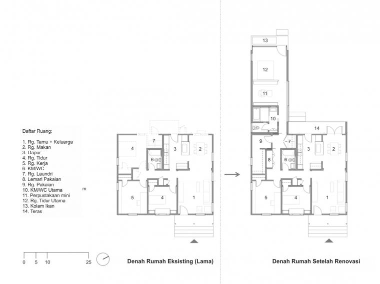 metode renov rumah sendiri dengan harga terbaik di Depok