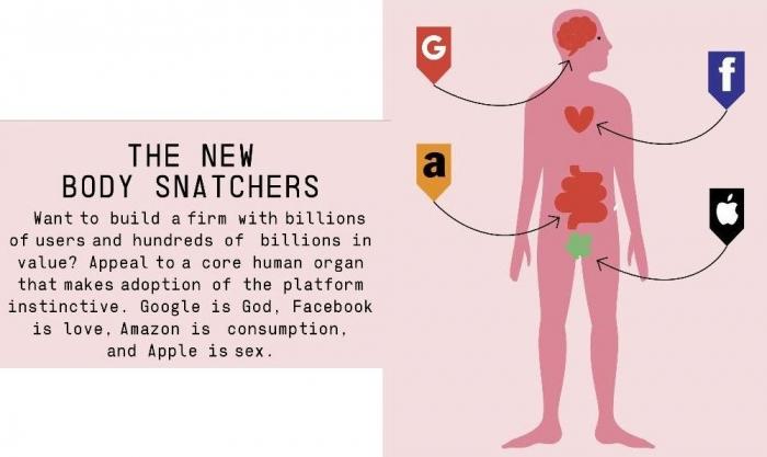 Illustrasi GAFA (esquire.com)