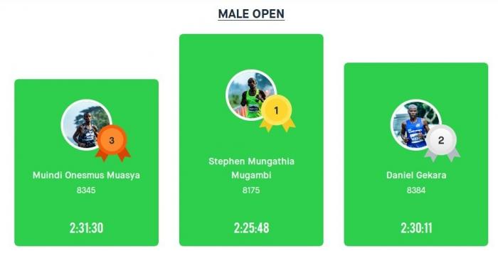 juara marathon putra, disapu atlet Kenya ( mandirimarathon.com )