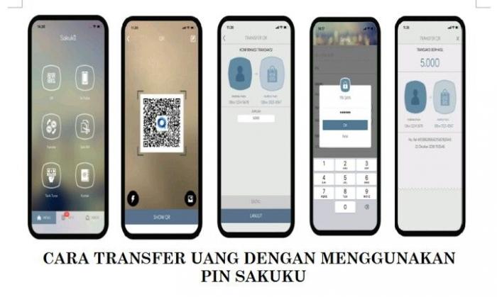 Transfer menggunakan Sakuku (Sumber: bca.co.id)