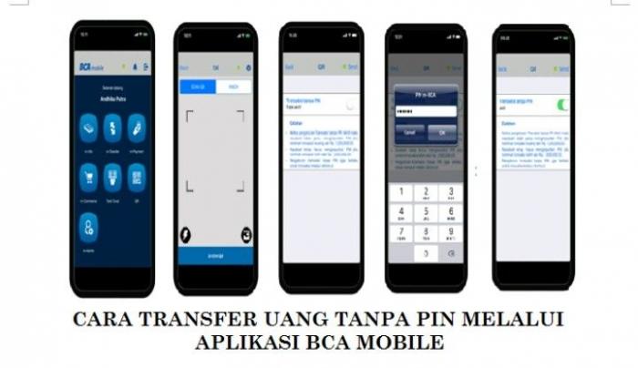 Transfer menggunakan BCA Mobile tanpa PIN (Sumber: bca.co.id)