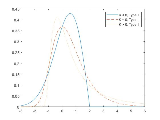 Sumber gambar : www.mathworks.com