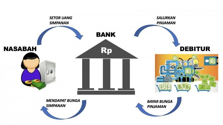 Peran BPR dalam Menjaga Stabilitas Sistem Keuangan Halaman ...