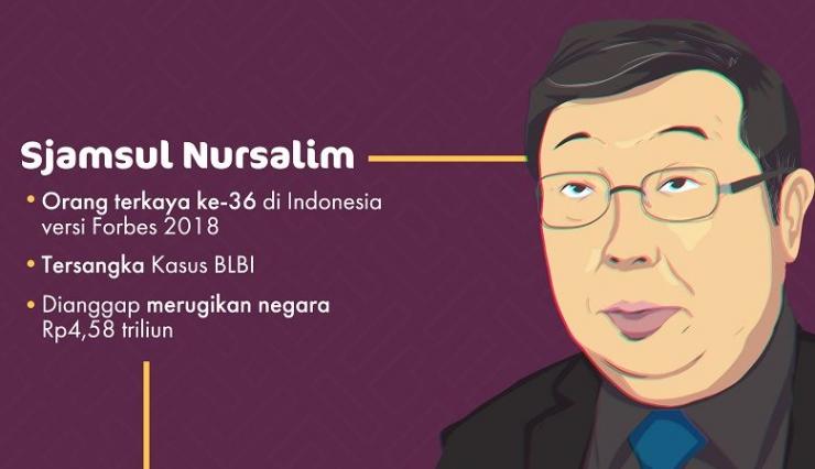 Sjamsul Nursalim. Ilustrasi dari Bisnis.com