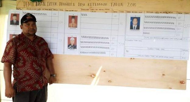 Ketua P2DP Paya Ketenggar, Hajarul Aswat/Foto Dok. Pribadi
