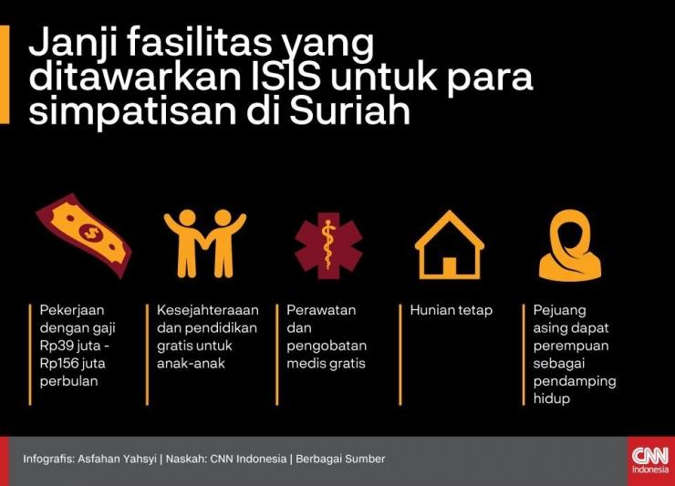 janji isis bagi simpatisan(sumber:cnn.indonesia.com)
