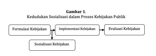 Sumber Gambar: Jurnal Ilmiah Wawasan Insan Akademik (2018)