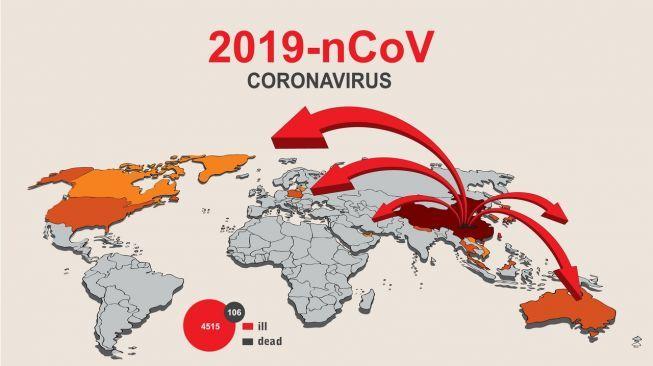 Ilustrasi penyebaran virus corona (Shutterstock)