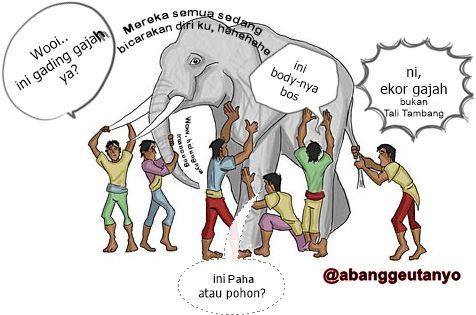 Gambar ilustrasi memahami Gajah. Sumber : toughquestionsanswered.org. Diedit oleh penulis