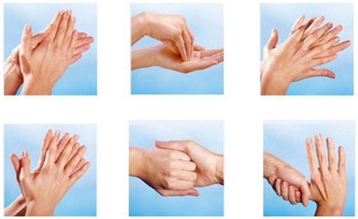Cara mencuci tangan_Sumber : alomedika.com