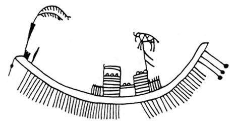 Kapal masa Mesir kuno di sungai Nil, dari tulisan hireoglif. Sumber: Gilbert, 2008.