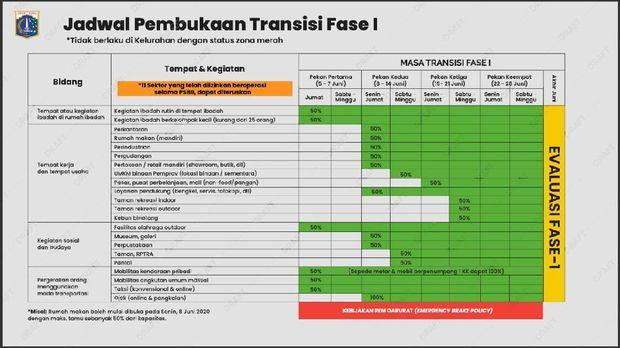 Image Result For Psbb Jakarta Sampai Kapan