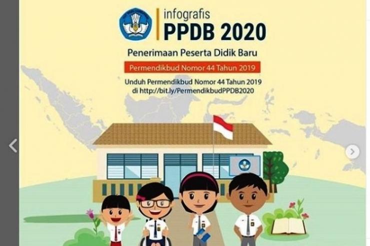 Ilustrasi. PPDB 2020. (Sumber: Kompas.com).