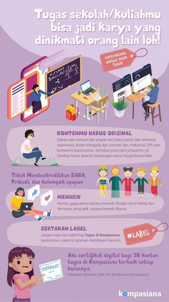 Infografis untuk panduan siswa