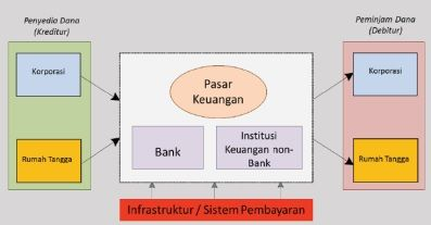 (sumber: Bank Indonesia)