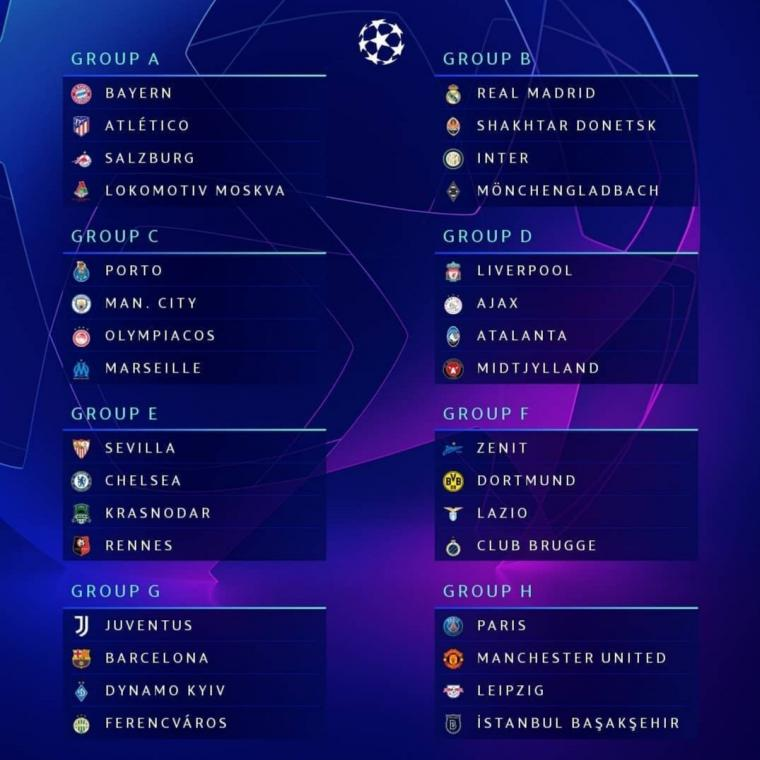Fase Grup UCL 2020/2021 Hadirkan Pertarungan Messi vs CR7