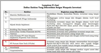 Vtube Praktik Bisnis Illegal Haram Dan Investasi Bodong Halaman 4 Kompasiana Com