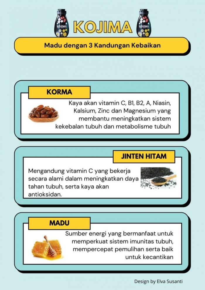 Sumber: KOJIMA, Design ElvaSusanti (Dokpri)