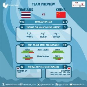 Tim Thomas Cup China dan Japan Berhasil Masuk ke Semi Final