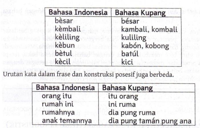 Omong Kupang Oleh Opa Jappy Kompasiana Com