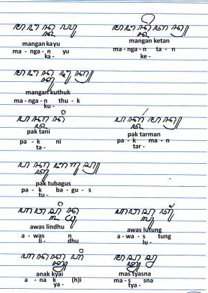 Belajar Aksara Jawa 4 Oleh Philipus Dellian Agus Raharjo