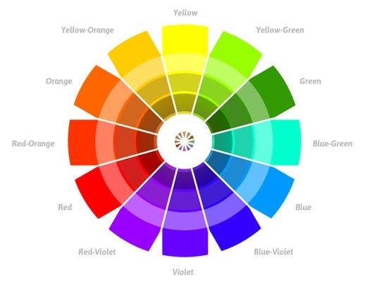diagram warna primer sekunder dan tersier images
